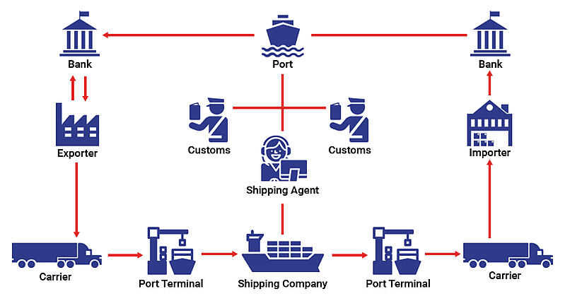 apc-shipping-graphic
