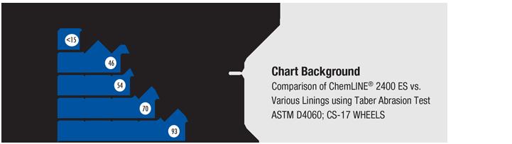 ChemLine_2400 ES chart