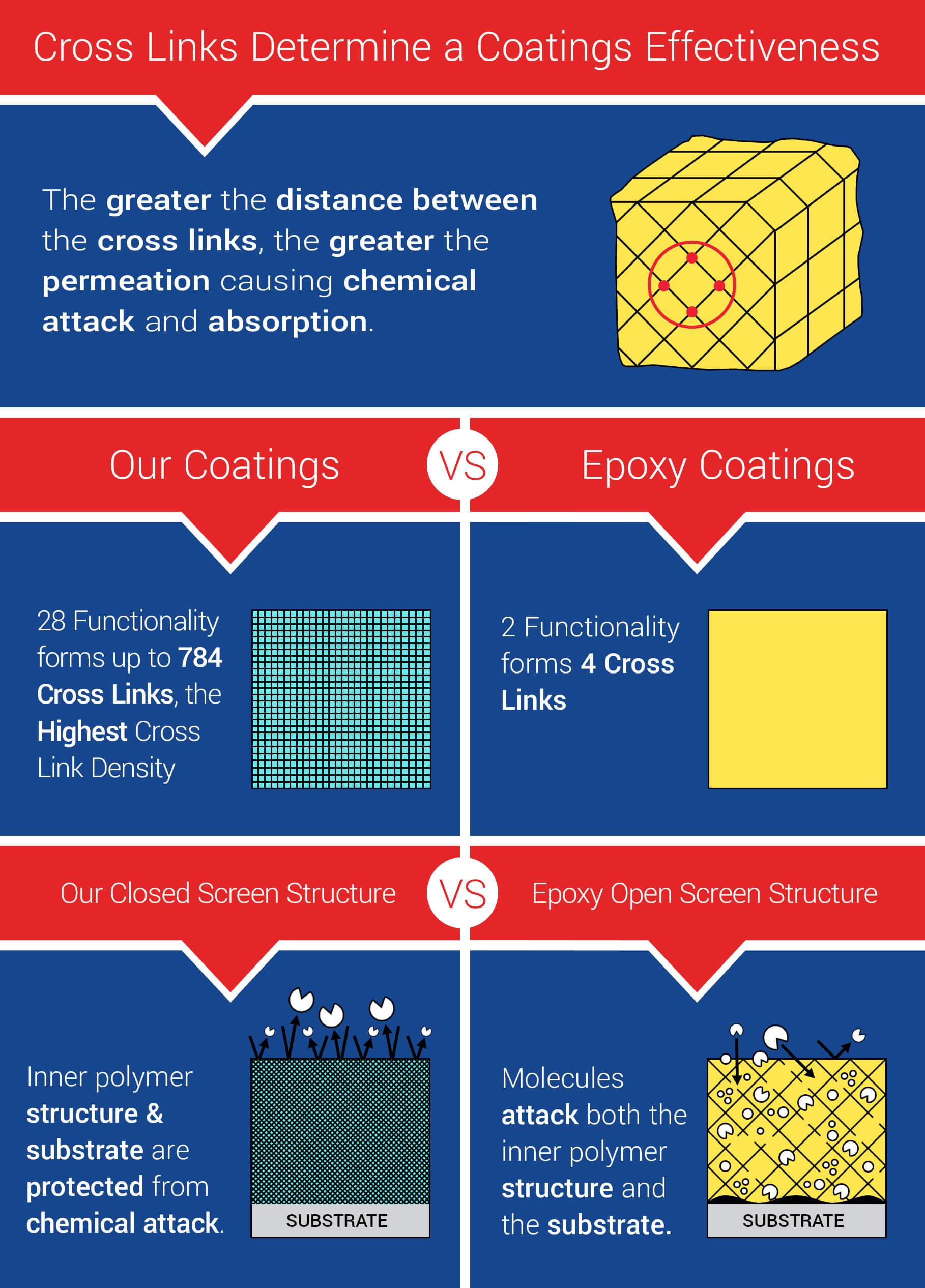 apc-tech-infographic-1